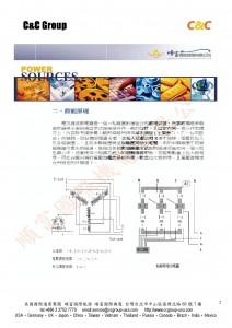 順富節電設備簡介-2