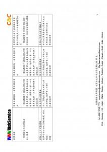 2. WWW函(如何安排倉庫堆存貨物之風險-002
