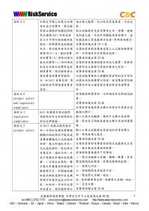 WWW回函範例(IT產業錯誤疏漏責任保險E&O)-004