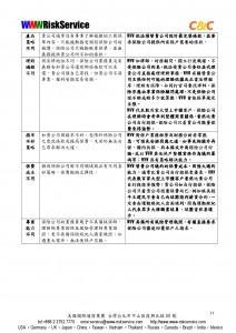 WWW回函範例_火災保險評核報告及建議承保公司_-011