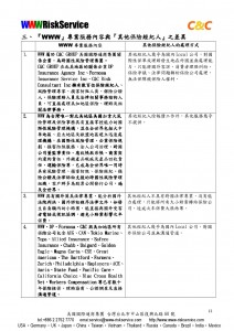 WWW回函範例_火災保險評核報告及建議承保公司_-012