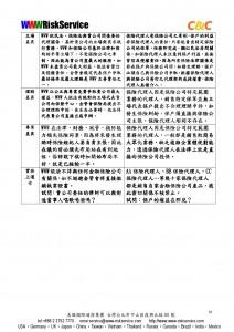 WWW回函範例_火災保險評核報告及建議承保公司_-016