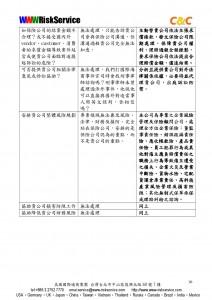 WWW回函範例_評核報告D&O保險續保_-020