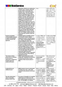 WWW回函範例_IT產業錯誤疏漏責任保險E&O及產品責任險PLI-003