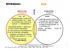 WWW簡報_應收帳款AR信用保險實際案例解析與應收帳款承購FACTORING之比較_-011