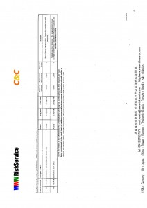 WWW簡報_應收帳款AR信用保險實際案例解析與應收帳款承購FACTORING之比較_-019